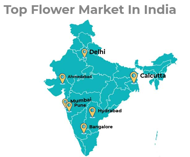 top flower market in india